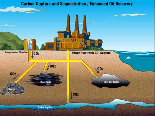 Carboncapture